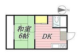 JR中央線 国立駅 徒歩9分の賃貸アパート 2階1DKの間取り