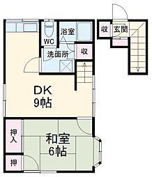JR東海道本線 早川駅 徒歩6分の賃貸アパート 2階1LDKの間取り