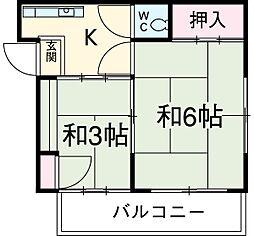 大岡山駅 4.0万円