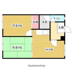 バス 駒沢高校下車 徒歩3分の賃貸アパート 1階2DKの間取り