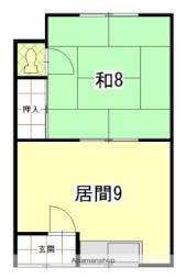 昭和橋駅 1.0万円