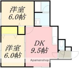JR函館本線 南小樽駅 徒歩6分の賃貸アパート 1階2DKの間取り