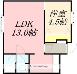 JR函館本線 余市駅 徒歩15分の賃貸アパート 1階1LDKの間取り