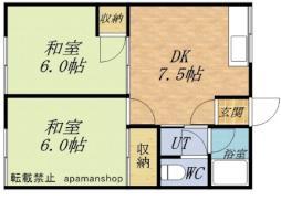 JR函館本線 小樽駅 バス11分 道営アパート通下車 徒歩4分の賃貸アパート 2階2LDKの間取り